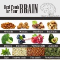 Image result for broccoli slows the degeneration of acetylcholine while egg yolks help to make it; avocado boosts blood flow to the brain, and the antioxidants in kale make your brain 'younger'