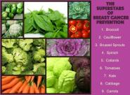 Image result for healthy diet, good body mass index (BMI), and physical activity are important in preventing breast cancer.